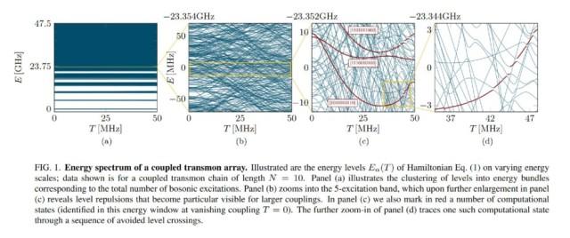 20201215_Transmon-paper_post-image