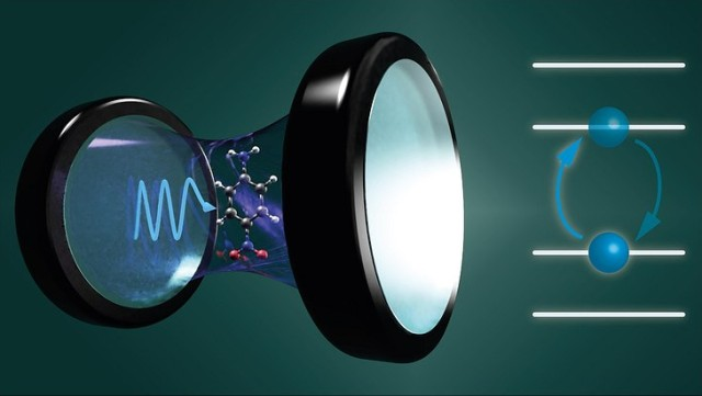 Illustration of a molecule interacting with the quantum vacuum field inside an optical cavity.